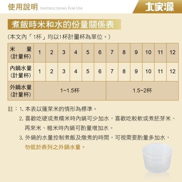 【艾來家電】 【分期0利率+免運】大家源 晶饌十二人份電鍋 TCY-3232