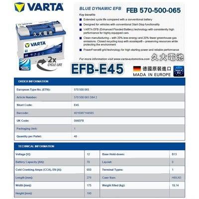 ✚久大電池❚ 德國進口 VARTA E45 EFB 70Ah 標緻 PEUGEOT 208 1.6 2012~2016