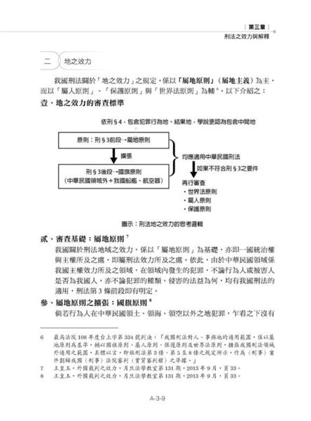 就是這本刑法總則體系+解題書(5版)