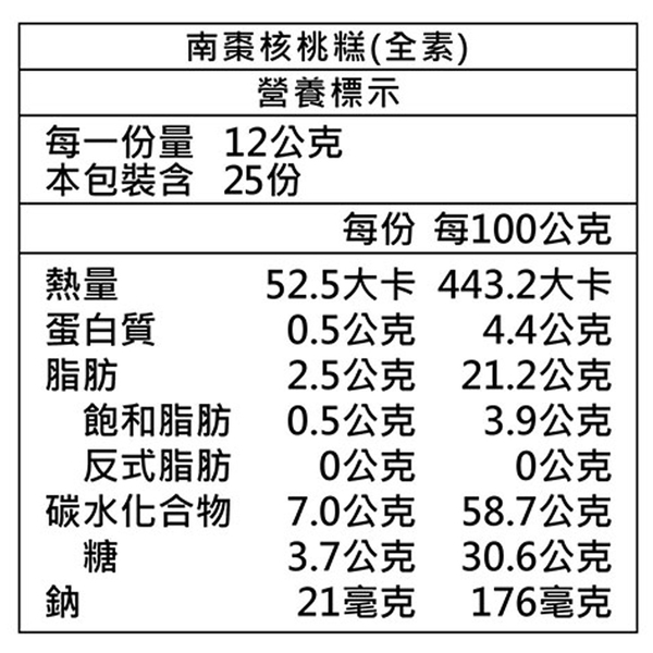 【愛不囉嗦】南棗核桃糕 - 300g/盒 ( 口感軟Q不黏牙 )