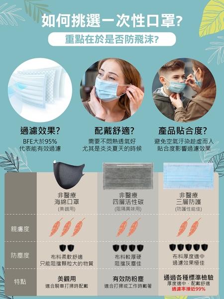 兒童口罩成人口罩 歐盟認證 檢驗合格 防護口罩 大人 幼兒口罩 卡通 黑色口罩 彩色口罩