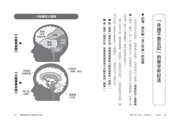 (二手書)醫學院高材生才知道的驚人「記憶術」