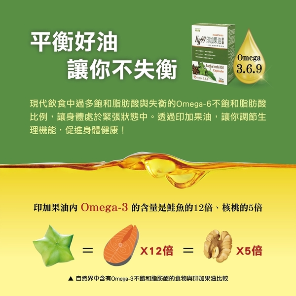 【肯寶】KB99印加果油膠囊(30粒/盒) x1盒_素魚油 維他命E