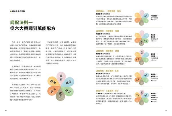 (二手書)精油鍊!你的情緒香氣護身符:扭轉人生的精油配戴法!化解120種人際、工作..