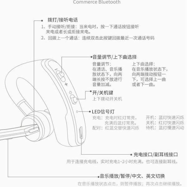 華為無線藍芽耳機超長待機耳掛式耳塞式安卓通用開車通話OPPO耳麥 快速出貨