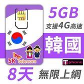 【TPHONE上網專家】韓國 高速上網卡 8天無限上網 (前面5GB 支援4G高速)