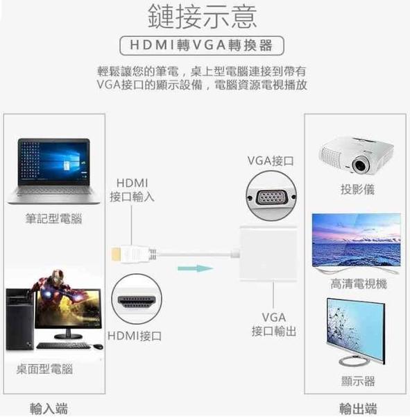 CyberSLIM HD-V HDMI轉VGA 轉換器 限量促銷
