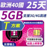 【TPHONE上網專家】歐洲全區T方案40國 5GB超大流量高速上網卡 贈送歐洲3000分鐘通話 25天