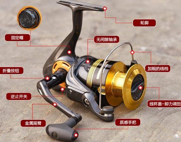 [協貿國際]  全金屬漁輪海竿魚線輪