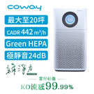 結帳再現折~9/28【Coway】綠淨力噴射循環空氣清淨機 AP-1516D (最大可至20坪) 加贈氣泡水機spirit
