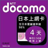 【KP】日本網卡 4天10GB吃到飽 (單日超過2.5GB降速不斷線) ☆上網卡☆網路卡☆漫遊卡