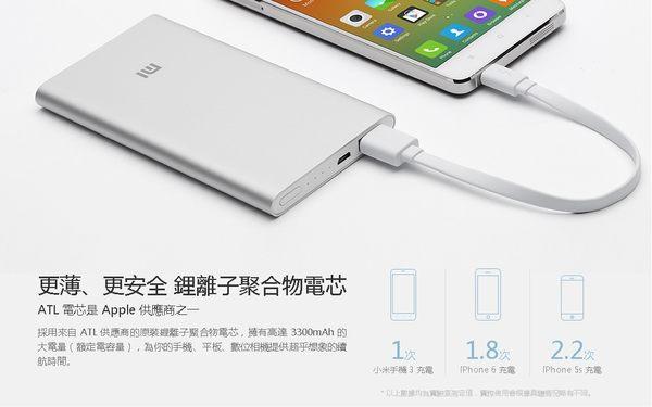 限量-官方代購 小米行動電源5000版本 小米 行動電源 充電器 USB