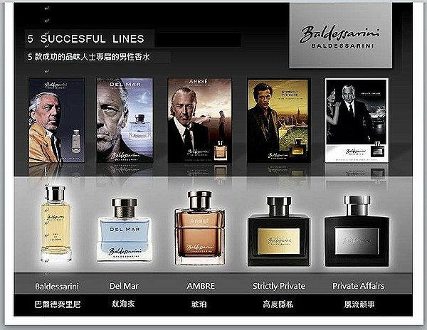 Baldessarini Private Affairs Shower Gel 風流韻事沐浴精 150ml