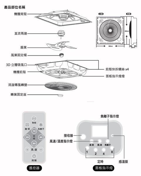 【居家cheaper】免運 勳風 18吋DC直流負離子循環吸頂扇 HF-1896 適用於輕鋼架及水泥天花板使用