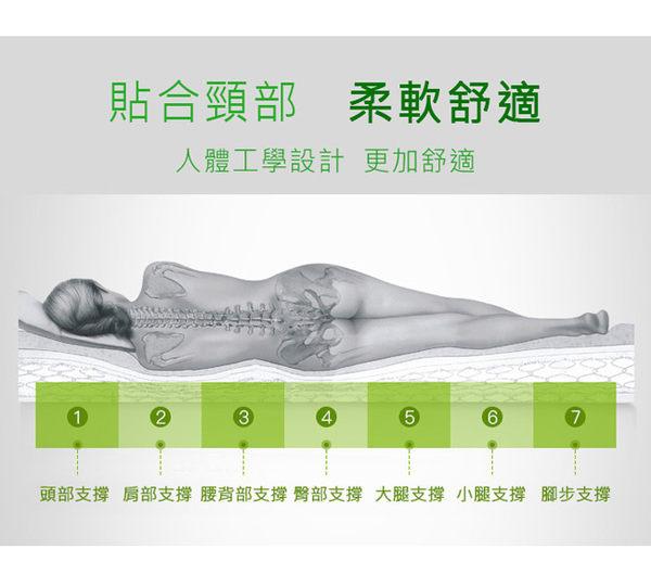 100%天然乳膠床墊_加大6尺 乳膠墊厚度5CM 加贈100%精梳棉專用布套12色任選 泰國乳膠