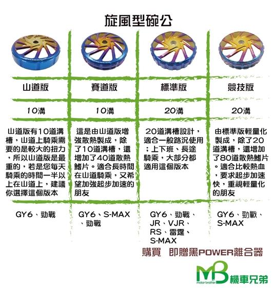 機車兄弟【MB 黑POWER 旋風鍛造鈦金碗公】(賽道版)(各車系)