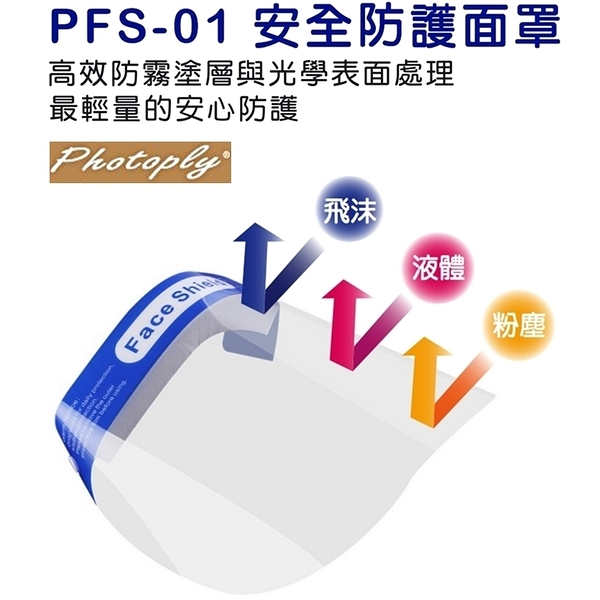 耀您館 PHOTOPLY防止飛沫面罩180度透明防護花粉對策防塵罩PFS-01可戴口罩適餐飲服務業保全
