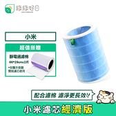 綠綠好日 藍色經濟版 小米空氣清淨機副廠濾心 適用小米1代、2代、PRO