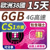 【TPHONE上網專家】歐洲全區移動CS1方案38國 15天 超大流量6GB高速上網 插卡即用 不須開通