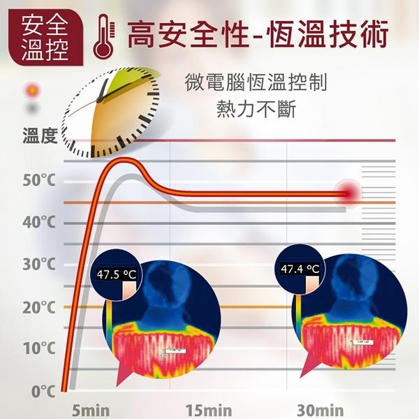 Sunlus三樂事 暖暖熱敷柔毛墊30x48cm (SP1215) 電熱毯 電熱墊 熱敷墊