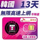 【TPHONE上網專家】韓國 高速上網卡 13天無限上網吃到飽-使用當地SK最大電信基地台