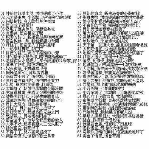 七龍珠GT版合集 上下 DVD 共64話  (購潮8)