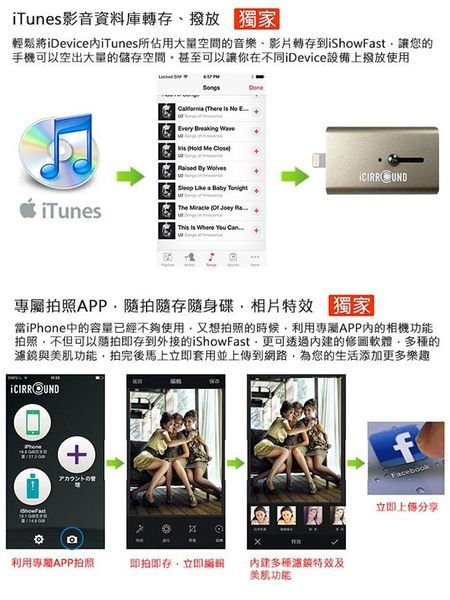 iShowFast 32G 極速iPhone隨身碟 (iOS/PC/Mac適用)