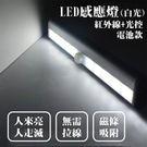 贈防潮家 LED 人體感應燈&防水噴霧 (實際贈品不包含防潮箱及器材)