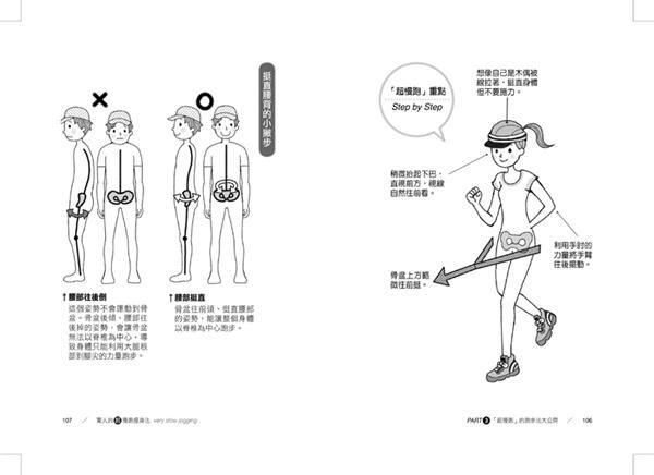 (二手書)驚人的超慢跑瘦身法:「燃燒熱量」是走路2倍,連「運動白痴」都會愛上的運動..