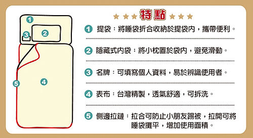 【享夢城堡】小熊學校 讀書樂系列-兒童睡袋(卡其)
