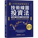 日本股神屢戰屢勝的技術線圖投資法【圖解】
