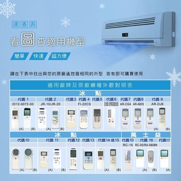 【冰點 萬士益 】北極熊 AI-MF1 窗型 變頻分離式 液晶冷氣遙控器