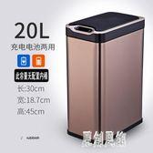 智能感應垃圾桶家用廚房客廳衛生間歐式不銹鋼有蓋自動垃圾筒 LR10651【原創風館】