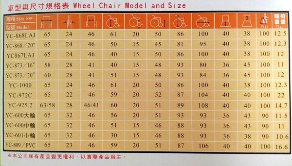 """頤辰機械式輪椅(未滅菌) (YC-868/20"""")"""
