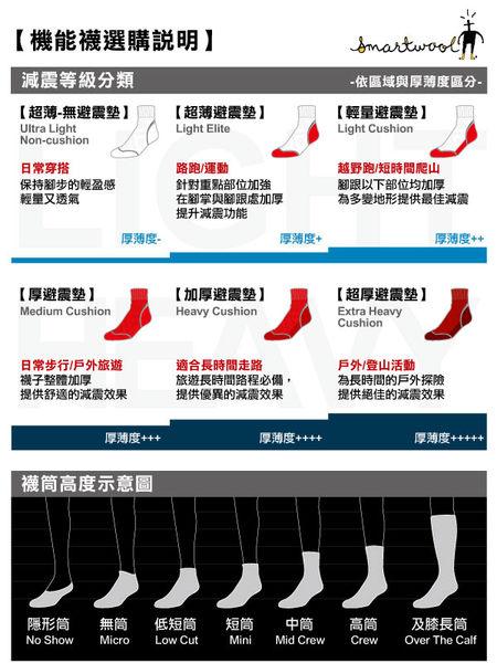 【線上體育】女PhD輕量菁英減震型跑步裸襪 淺灰M