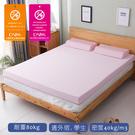 【1/3 A LIFE】12CM特柔舒壓竹炭記憶床墊(單大3.5尺)甜美粉送棉花糖枕1入
