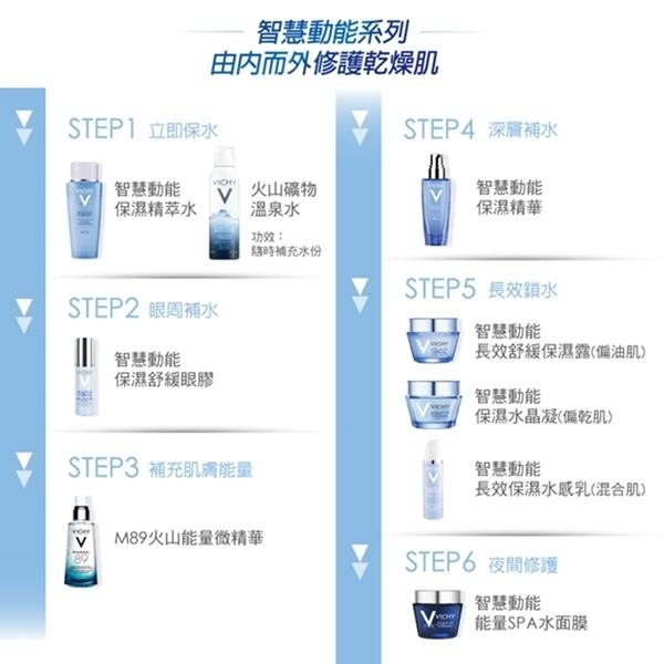 智慧動能保濕精萃水200ml 保濕修復組 滲透補水