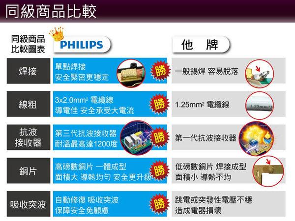 【PHILIPS】加強型防突波1440焦耳延長線(1.8米) SPC1062 B/W
