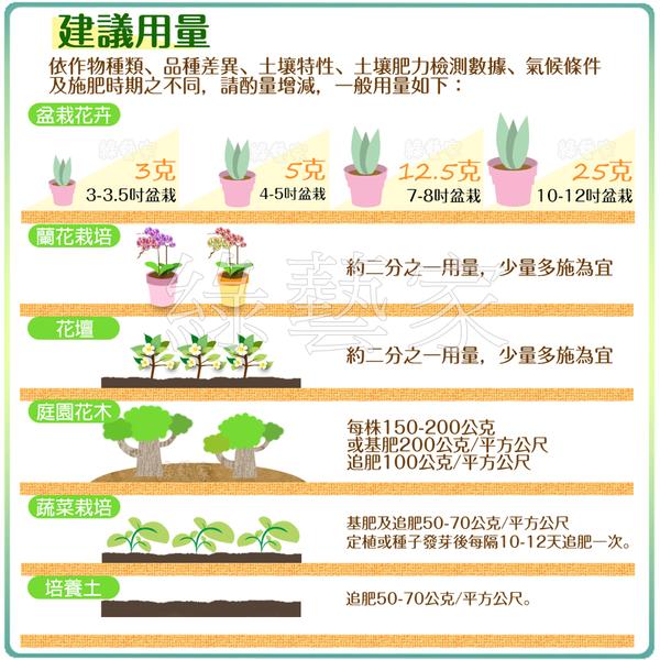 【綠藝家】福壽牌福壽福綠肥(5-2-2)混合有機質肥料 20公斤