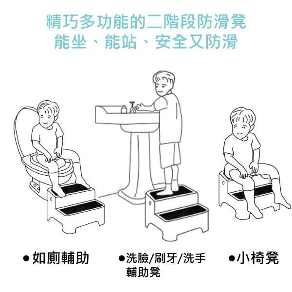 美國 Prince Lionheart 美獅寶 多功能二階防滑凳/輔助凳(三色可選)