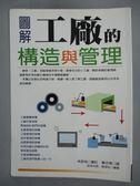 【書寶二手書T1/財經企管_ITA】圖解工廠的構造與管理_松林光男、渡部弘