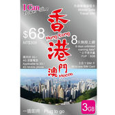 I Can Travel SIM港澳8天無限上網卡