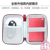 數碼包 移動硬盤包 防震包 保護包抗壓硬殼包數碼收納包【匯美優品】