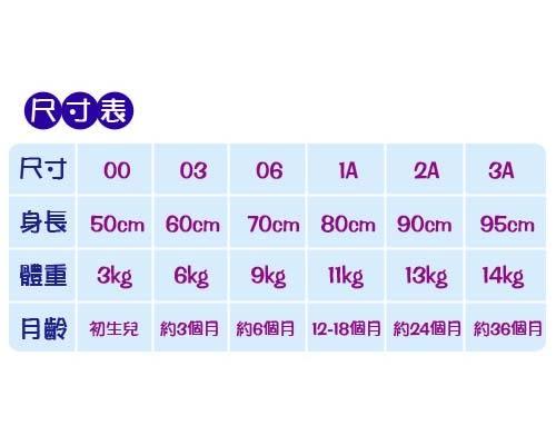 【奇買親子購物網】酷咕鴨KU.KU. 秋冬有機純棉連身衣(藍色/粉色)