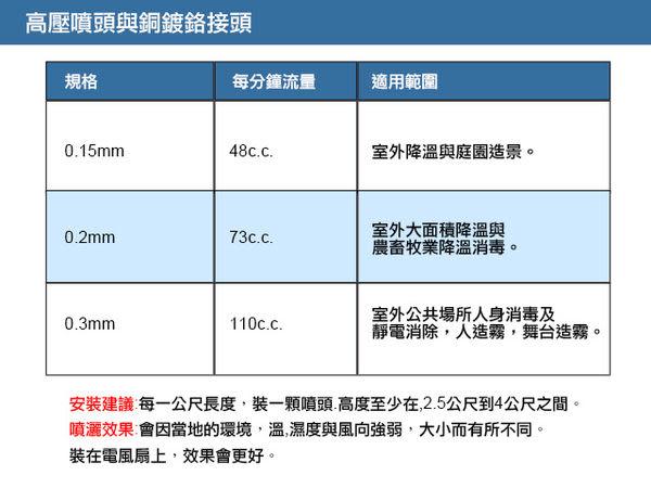 5個0.3mm高壓噴頭(2,3分高壓專用)