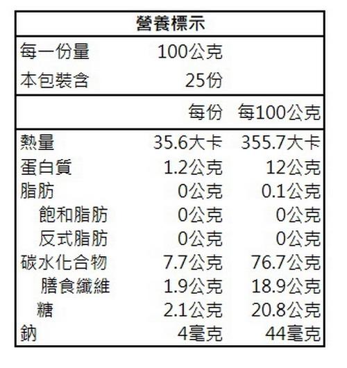 【將軍區農會】牛蒡膳食纖維粉250公克/罐