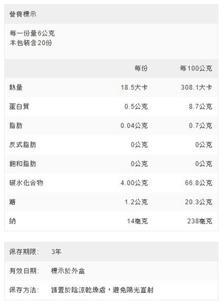青玉牛蒡茶 湧湶流紅棗牛蒡茶包 (6g*20包入/1盒)