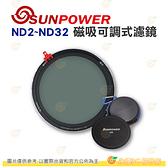 SUNPOWER N2 ND2~ND32 磁吸可調式濾鏡 cine 電影版 套組 ND + CPL 公司貨