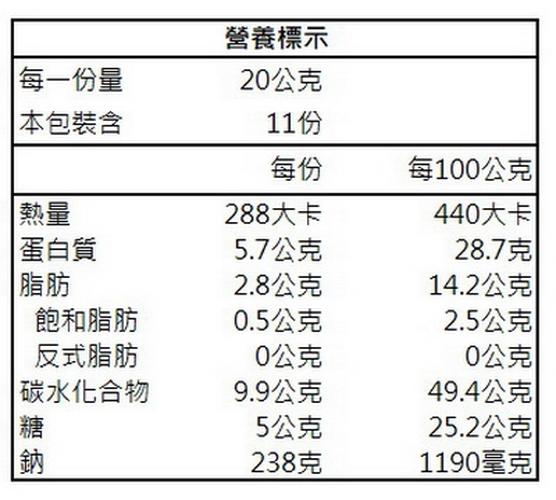 【新市區農會】毛豆香鬆 220公克/包