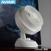 空氣循環扇 家用渦輪風扇對流風扇台式電風扇 igo 樂活生活館